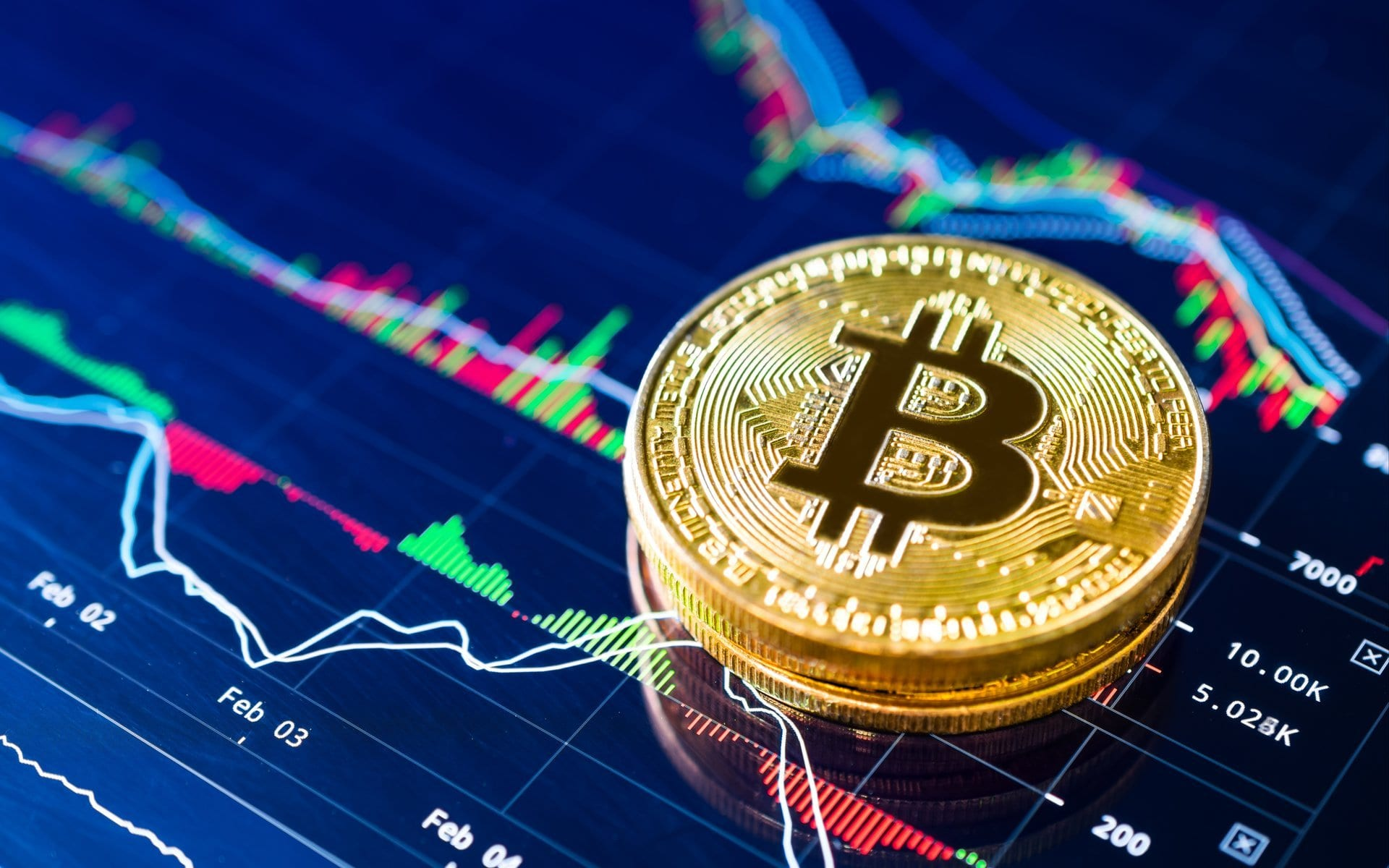 PwC Backs Stablecoin, The Daily BTC Volatility Low