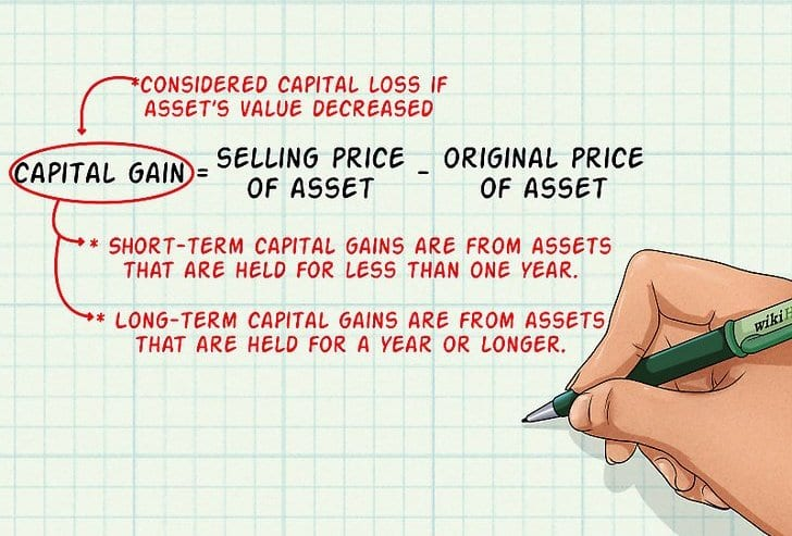 Calculate-capital-gains-using-several-proven-methods