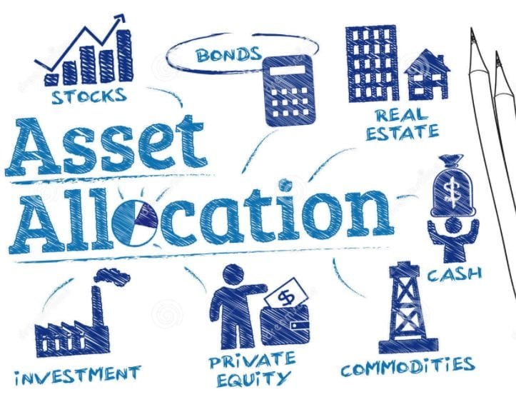 rebalance-your-asset-allocation